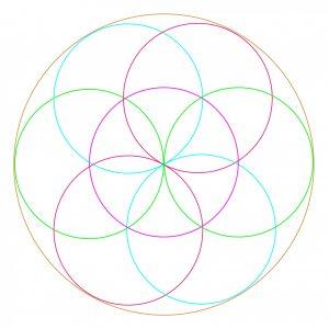 Géométrie sacrée - semence de vie